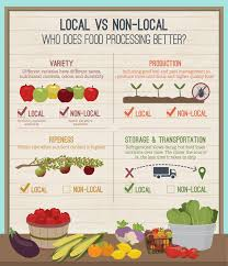 buy local grow local independent we stand independent we stand june 2015 u2013 yardfarmers