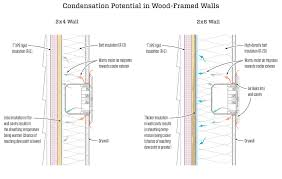 avoiding wet walls jlc online insulation walls walls and