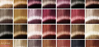 synthetic hair extensions can you dye color or iron curl synthetic hair extensions