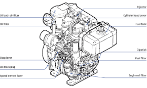 list of engines 2g40