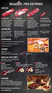 pork rib primer from char broil pork ribs primer and infographic