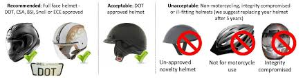 motorcycle protective clothing gear rider training institute