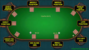 Big Blind Small Blind Texas Hold U0027em Tutorial