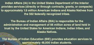 Records Of The Bureau Of Indian Affairs Bia Bureau Of Indian Affairs Bia Indians Map