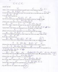 Count On Me Ukulele Songs 110 Best Guitar Songs Images On Ukulele Chords