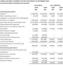 financial statements template financial report template jpg