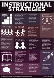 e learning strategy template best 25 strategies ideas on teaching