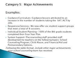 a continuous improvement document for counseling programs