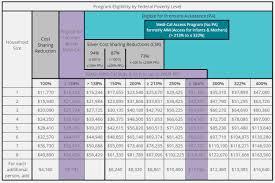 california state tax table 2016 2015 income table imk