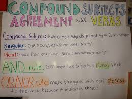 compound subject verb agreement worksheet worksheets