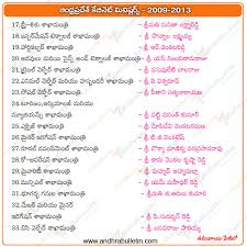 Central Cabinet Ministers Andhra Pradesh Cabinet Ministers List 2004 Memsaheb Net