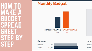 Dave Ramsey Budget Spreadsheet How To Make A Budget Spreadsheet Step By Step Complete How To