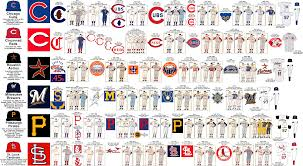Chicago Cubs Map by Major League Baseball The National League Central Map And Chart