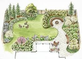 backyard plan good idea for creating a border along the back yard the great