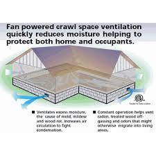 crawl space exhaust fan underaire deluxe two fan crawl space ventilator