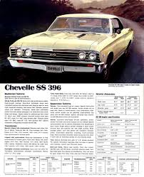its all in the details 67 chevelle ss 396 yummy yellow ccm