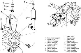 2004 cadillac escalade rear air shocks cadillac i loosen the top nut of the rear shocks