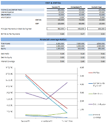 Excel Template For Financial Analysis Ebitda Financial Leverage Analysis Excel In Templates