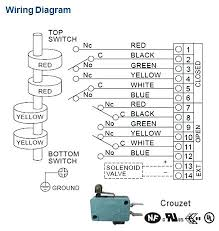 furnace fan switch wiring limit switch wiring diagram also limit switch box wiring furnace fan