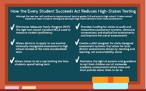 reassessing the assessment how high stakes testing inhibits k 12