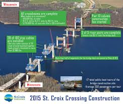 St Croix Map Construction Maps St Croix Crossing Mndot