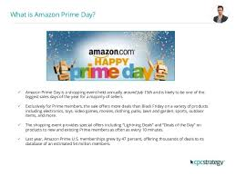 amazon prime new members deal 2016 black friday how to optimize your sponsored products strategy for amazon prime day u2026