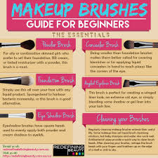 makeup brushes guide for beginners mugeek vidalondon