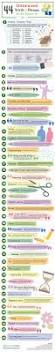 Affect Vs Effect Worksheet Overused Words U0026 Phrases To Be Aware Of Infographic