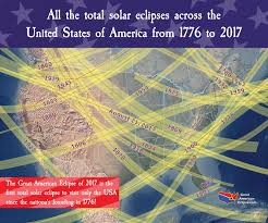 Google Maps Montana Usa by American Eclipse History U2013 American Eclipse 2017