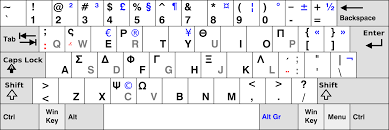 drawing layout en espanol file kb greek svg wikimedia commons
