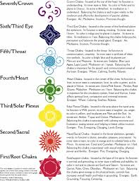chakra meanings the chakra stop