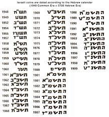 hebrew calendars calendars htm