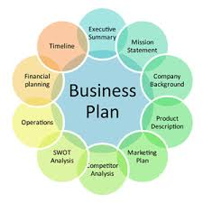 introduction to the business plan writing an agricultural
