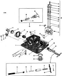 control linkage to control valve o yesterday u0027s tractors