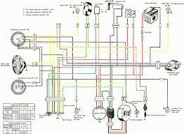 wiring diagrams motorcycle wiring for dummies motorbike wiring