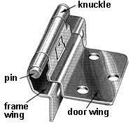 cabinet door hinges types cabinet hinge types help the hardware hut