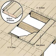 Repair Floor Joist How To Repair A Deck Tips And Guidelines Howstuffworks