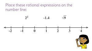 8 locating irrational numbers and expressions on the number line