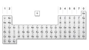 Periodic Table Diagram Bbc Gcse Bitesize Periodic Table