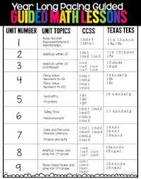 guided math galore tunstall u0027s teaching tidbits