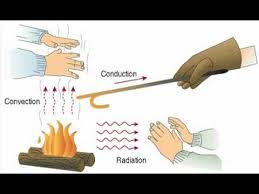 conduction convection and radiation youtube