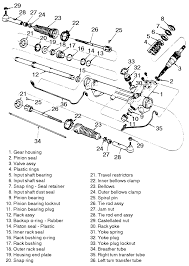 in the middle of changnig inner tie rod ends mustangforums com