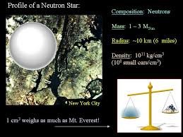 Temperature Of The Interior Of The Sun Neutron Stars And Black Holes