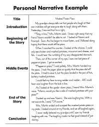 My Plate Worksheets War Essay Worksheet Origins Of The Cold War Worksheet