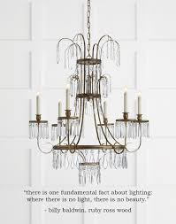 Choros Chandelier Quote Of The Week Archives Circa Lighting