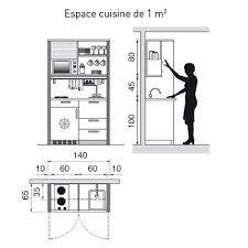 plans cuisine plan de cuisine l aménager de 1m2 à 32m2 kitchens small