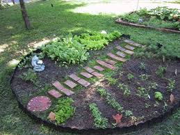 herbal garden small herb garden design photograph herb garden plan help the