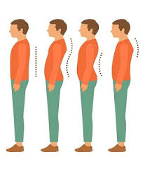 posture pictures what are examples of good and bad sitting and