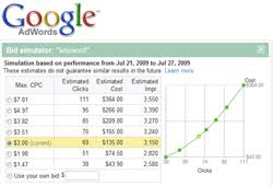 adwords bid the adwords bid simulator a big disappointment techwyse