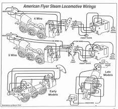 wiring af steam engines